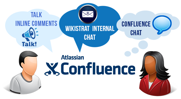 communication in confluence