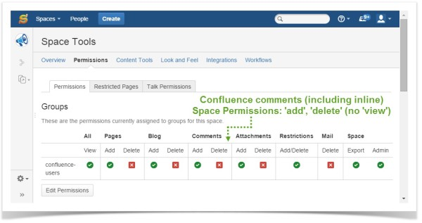 Confluence - Space permissions