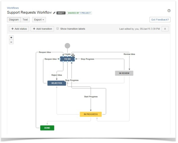 jira_cloud_workflow