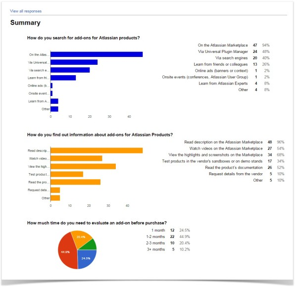 google_analytics_survey_summary_report
