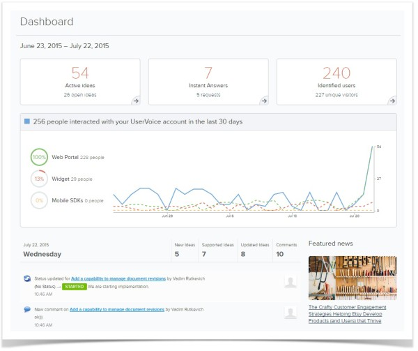 uservoice_dashboard_charts