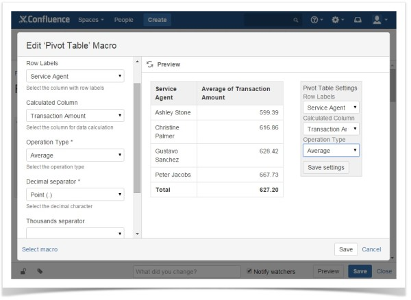 edit pivot table macro on confluence page