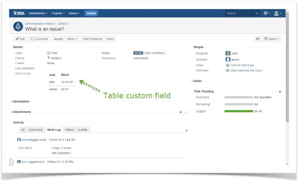SQL for JIRA-table custom field