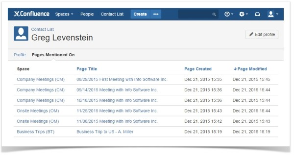 confluence_viewing_contact_mentions_on_pages