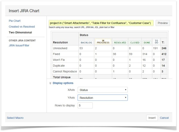 jira_charts_macro_two_dimensional_chart_table