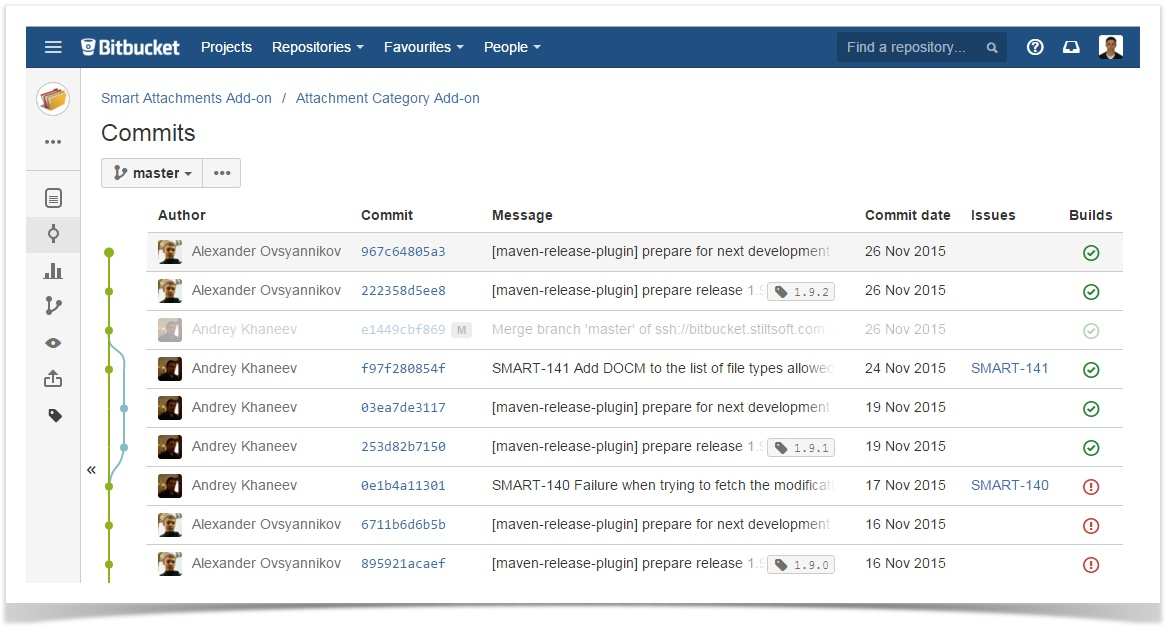 How to Integrate TeamCity and Bitbucket Server | StiltSoft