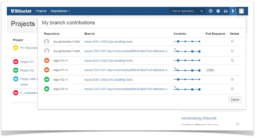 bitbucket compare branches