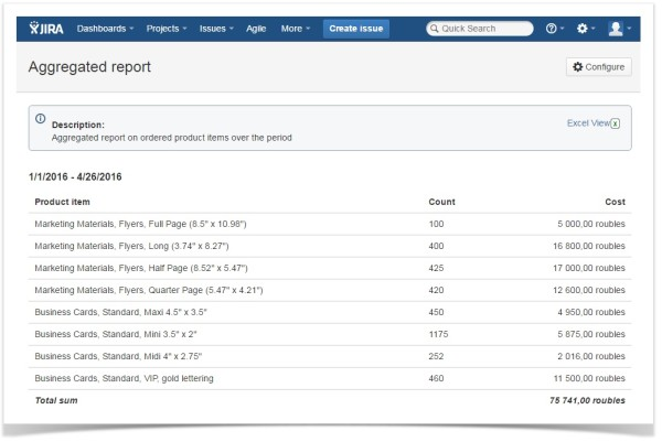 jira_aggregated_report_on_ordered_product_items