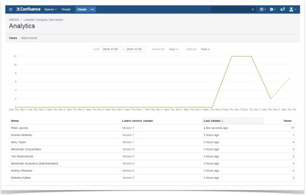 confluence_cloud_page_analytics_details