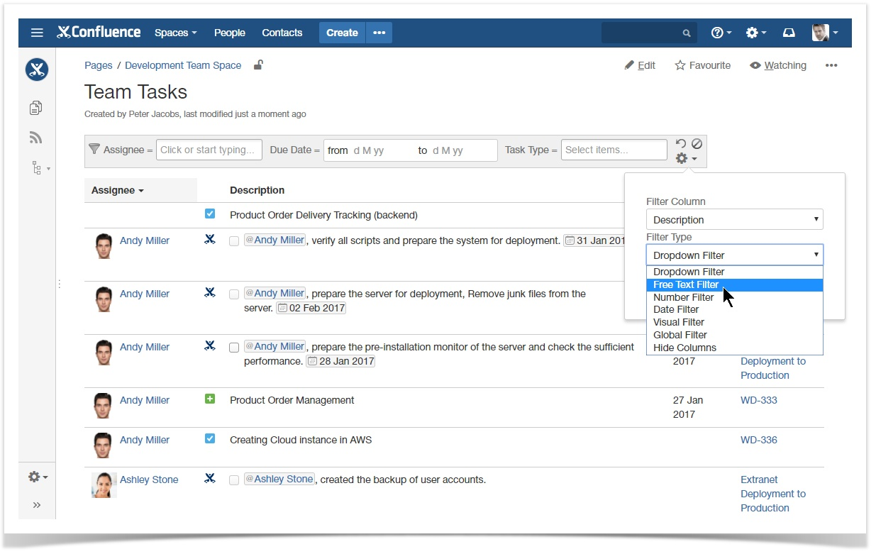 Evaluation of Team Performance in Confluence: Part 1 | StiltSoft