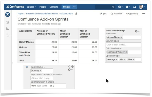 confluence_aggregation_page_metadata_multidimensional_pivot_table