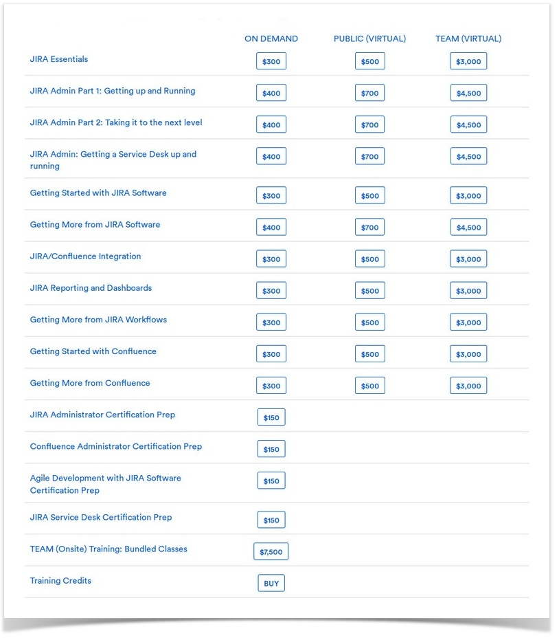 other Atlassian courses