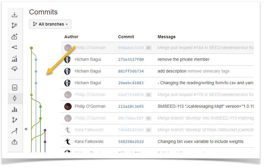 case study  how jca electronics uses awesome graphs for bitbucket to analyze code review