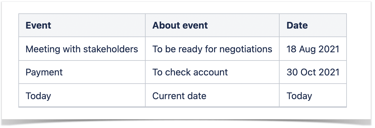 Table with events