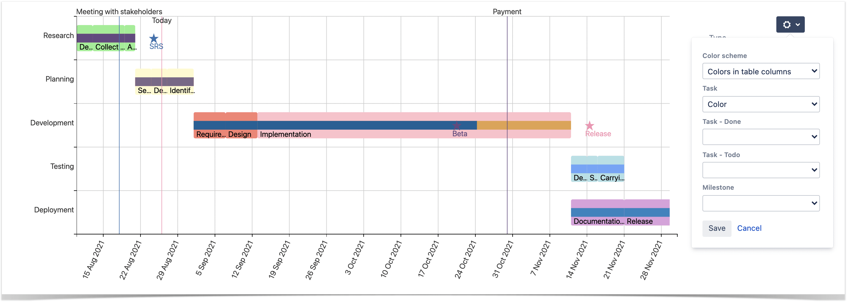 Gantt chart with colors from a table
