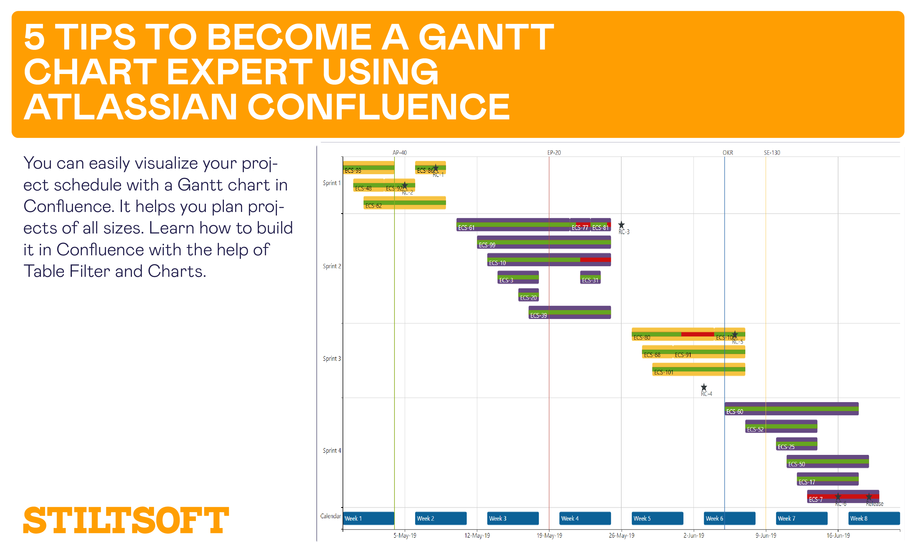 5 Tips To Become A Gantt Chart Expert Using Atlassian Confluence Stiltsoft