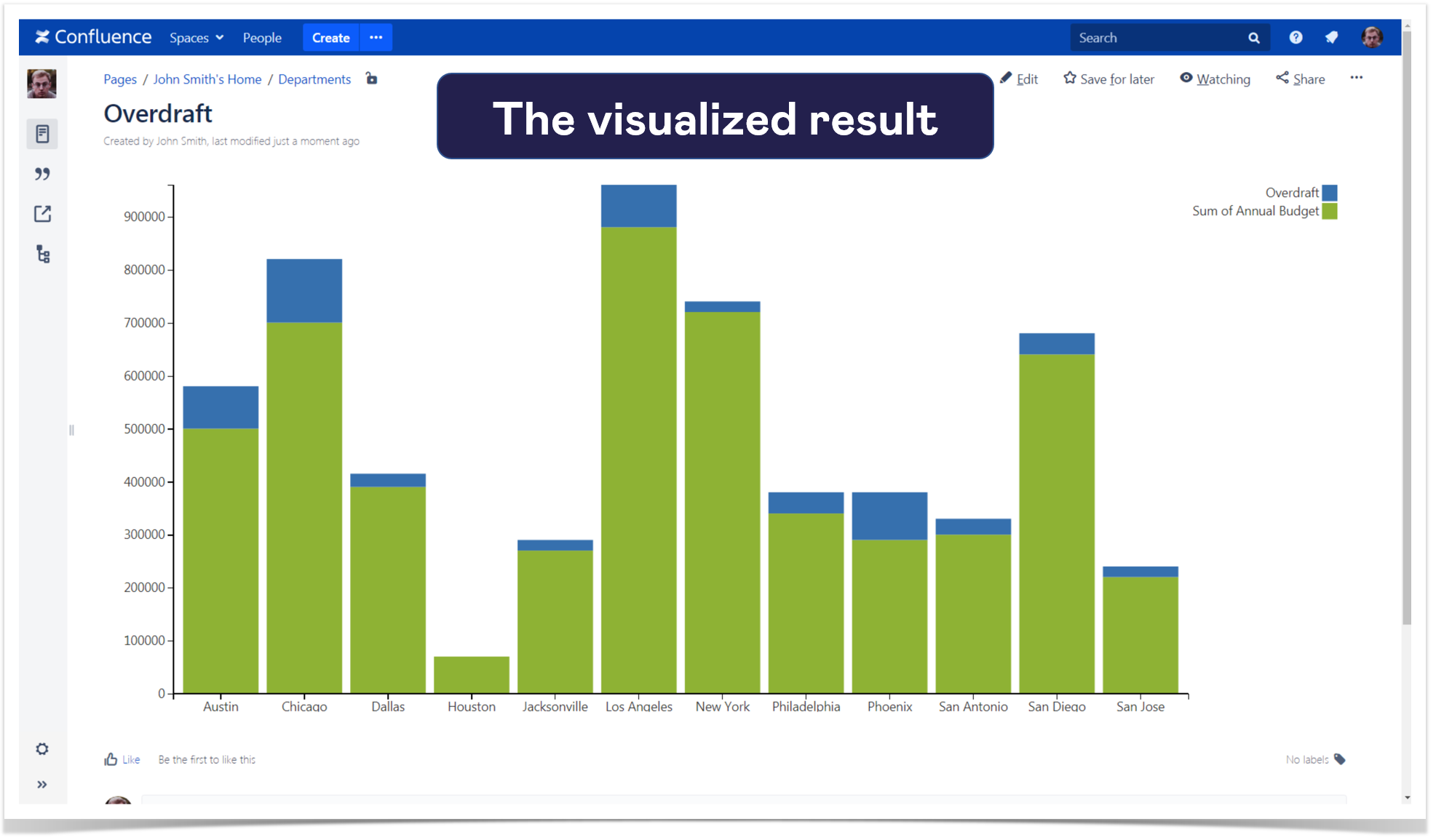 10. visualized result