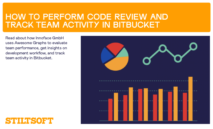 Case Study: How a FinTech Company Improves Code Review Process
