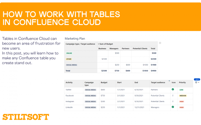 How to Work With Tables in Confluence Cloud